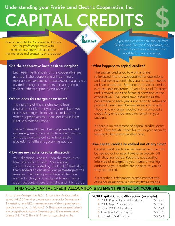 Infographic with answers about capital credits